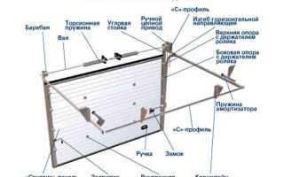 Секционные гаражные ворота — достоинства и недостатки конструкции