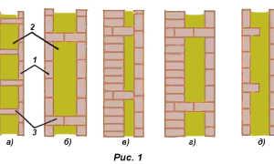 Колодцевая кладка стен из кирпича: технология