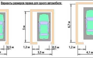 Размеры гаража — оптимальные, на 1 машину, стандартная ширина