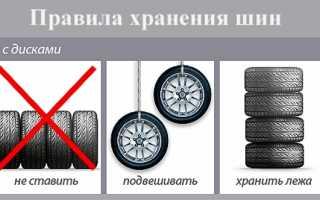 Хранение колес в гараже на стене: следуем правилам