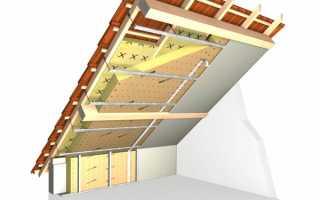 Как правильно утеплить крышу гаража своими руками