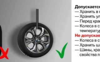 Металлический или деревянный стеллаж для колес в гараж