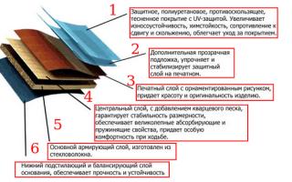 Модульные полы: резиновое покрытие или плиты пвх для пола в гараже