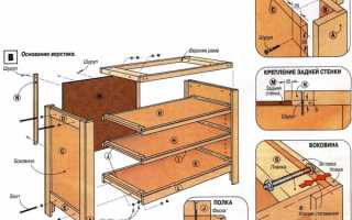 Верстак для гаража: как сделать своими руками