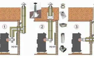 Делаем дымоход для буржуйки в гараже: полезная информация