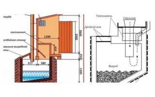 Туалет в гараже: пошаговая инструкция по созданию своими руками
