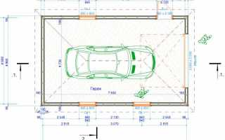 Проект гаража и планировка: создание своими руками