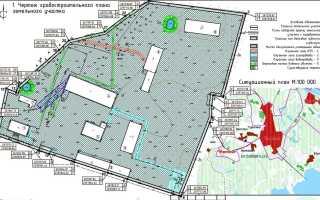 Градостроительный план земельного участка: как получить, образец