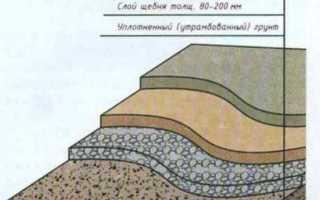 Какой марки бетон нужен в гараже: выбираем материал