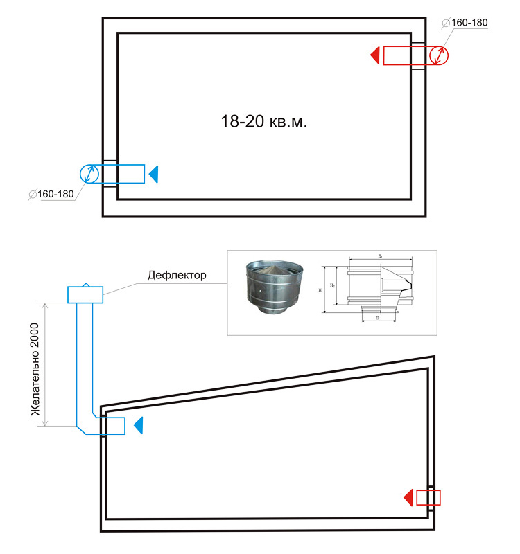 проект вентиляции гаража