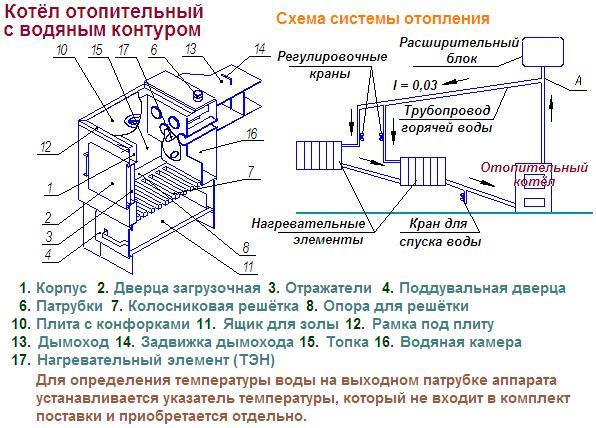 схема отопления котлом с водяным контуром