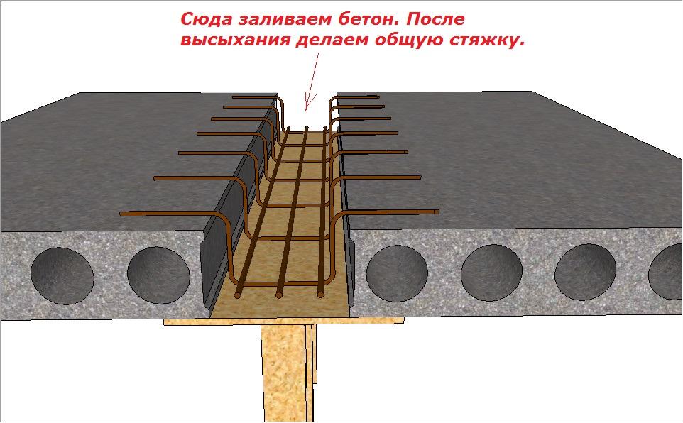 утепление бетонных плит перекрытия в гараже