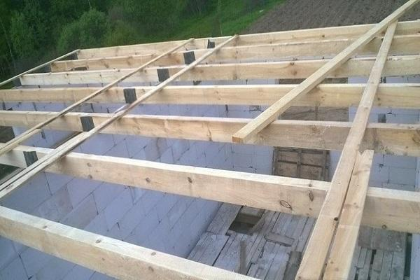 создание крыши