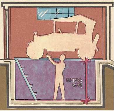 наглядная схема размера ямы в гараже