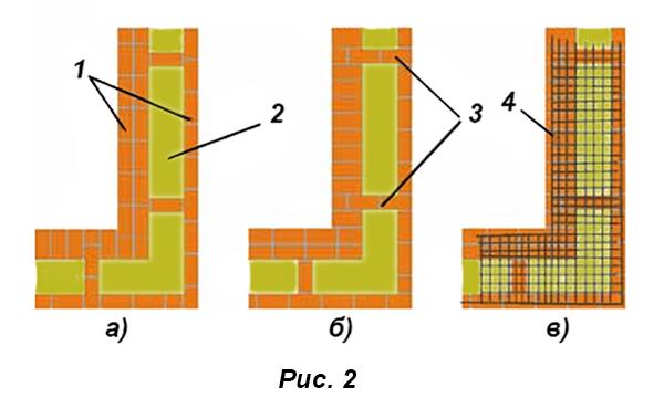 Схема кладки нечетных и четных рядов