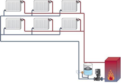 Как выглядит схема паровой системы отопление