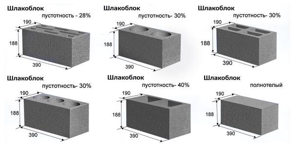 Для строительства выпускают блоки разных размеров