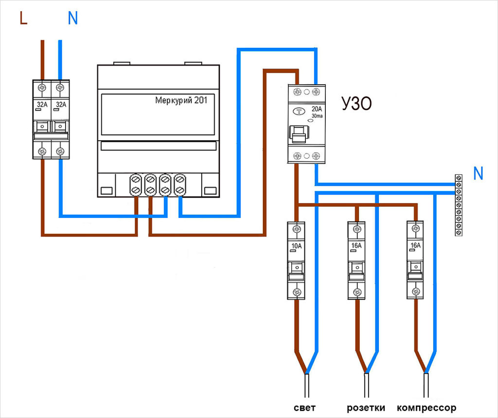 схема электрощитка