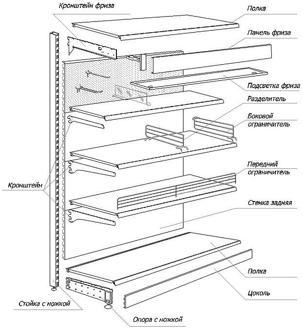 Металлические полки собираются подобно конструктору