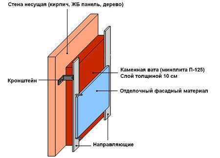теплоизоляция хозблока