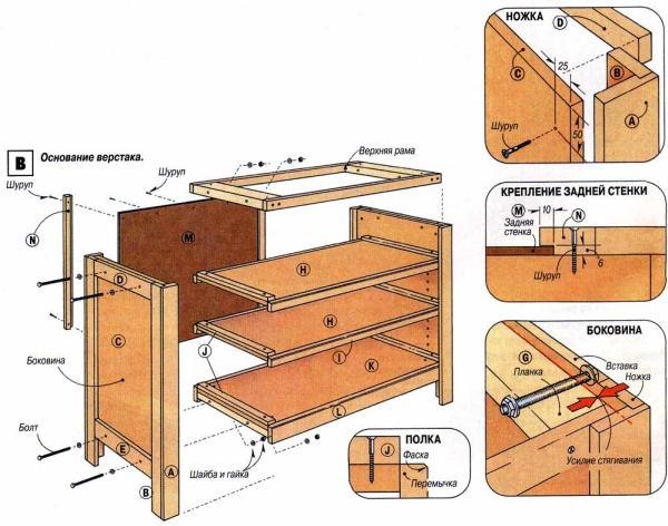 Столярный стол легко собрать своими руками по такой схеме