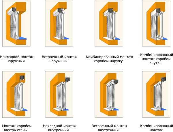 Существует несколько типов конструкций рольставни